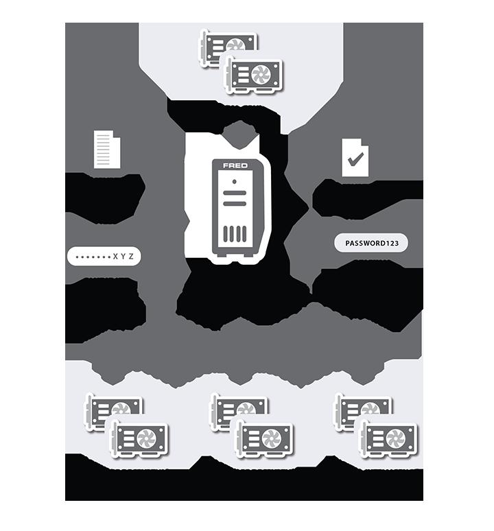 Diagram password recovery